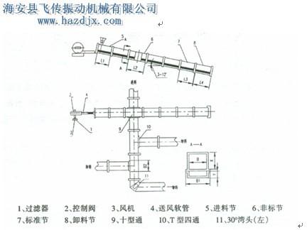 斜槽风机的控制电路图